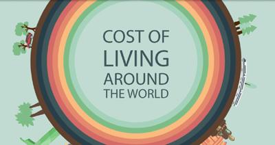 la tunisie est le 4 me pays le moins cher au monde selon une tude am ricaine. Black Bedroom Furniture Sets. Home Design Ideas