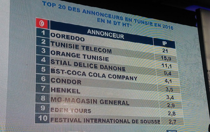 internet tunisie telecom