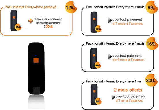 logiciel internet everywhere orange tunisie